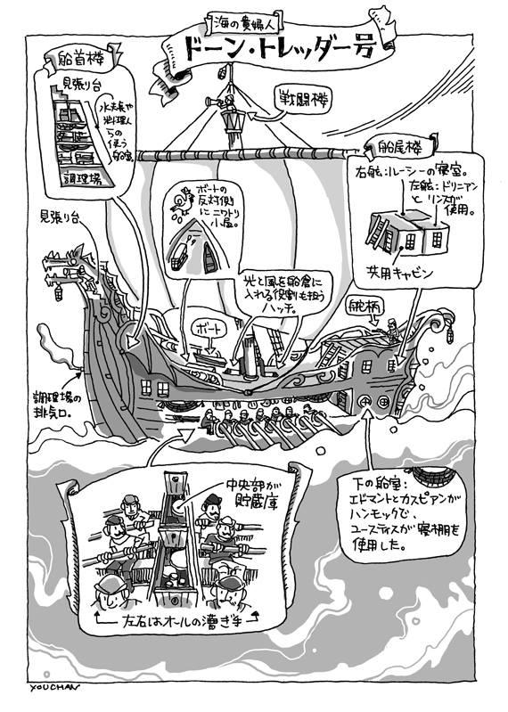 『ドーン・トレッダー号の航海』2